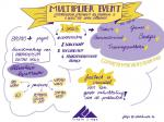 Erasmus+ Triple E-dge Multiplier Event Part 1